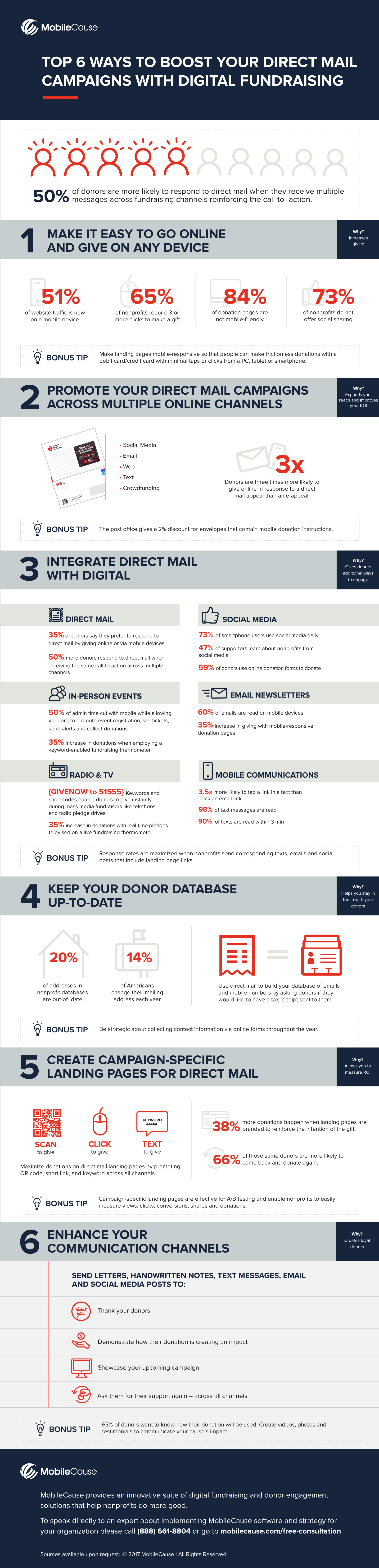 DirectMail_Infographic_Final_17_1600